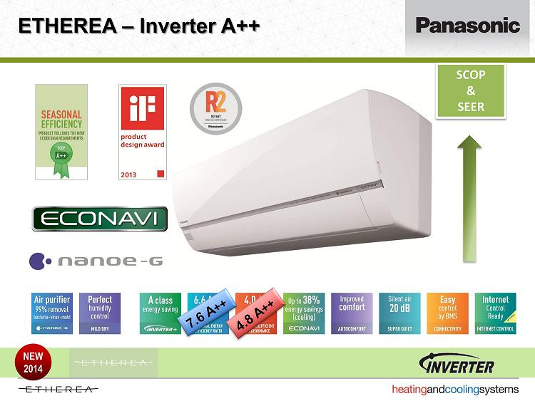 PANASONIC KIT-E15QKEW klimatizace, čistička vzduchu